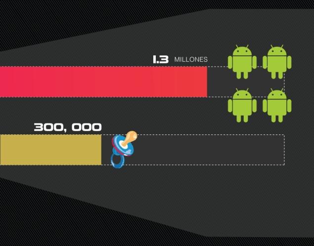 sabias_que_mas_android_IA