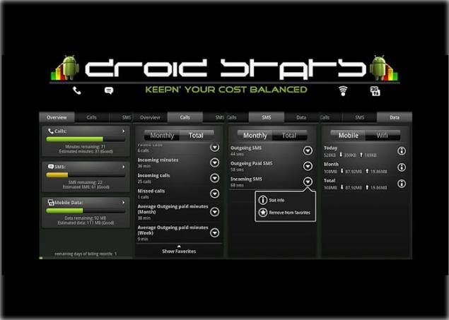 DroidStats_0