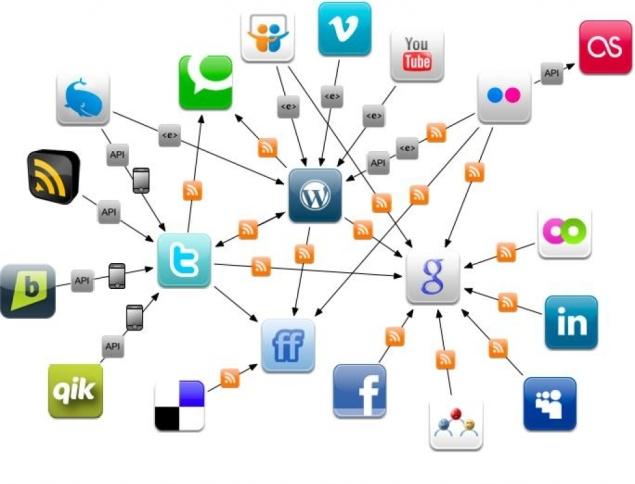 redes sociales_2